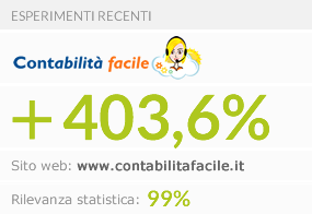 Grafico risultati conversion rate optimization per Contabilità facile